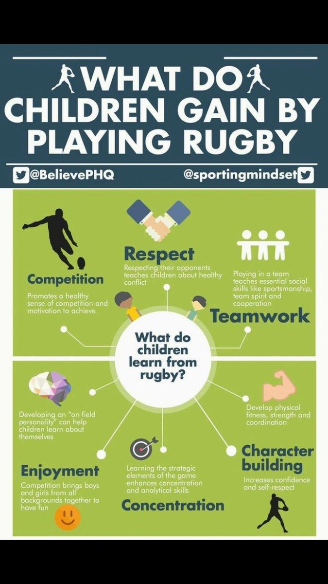 info1 - Starting Them Young: Massive Benefits Children Gain Through Rugby